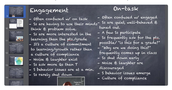 Engagement vs On-task (Danielson 3C: Engaging Students in Learning)
