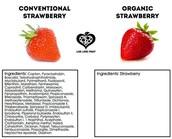 Non-Organic vs. Organic