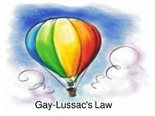 Gay-Lussac's Law is applied to hot air balloons