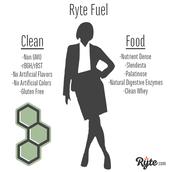 Ryte Fuel
