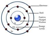 1913, Niels Bohr