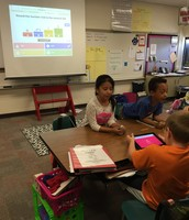 Playing Kahoot to review rounding