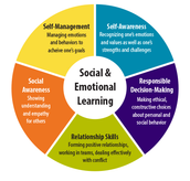 Social Emotional Learning News