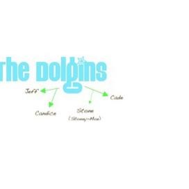 Candice  Dolgin