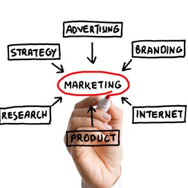 Small Business Promotion Services