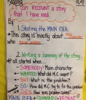 Strategy Anchor Chart