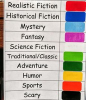Genres and their Colors