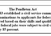 The Pendelton act