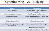 Bullying vs. Cyberbullying