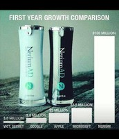 Anti Aging skin care valued at $160.00