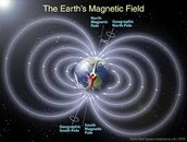 Five planets with magnetic fields...