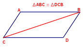 Each diagonal of a parallelogram separates it into two congruent triangles.