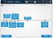 WW1- timeline