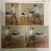 Diagram of proper massage appplication