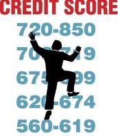 Enhancement of credit scores