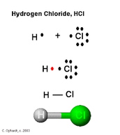 Structure of the chemical