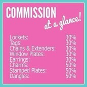 One of the Best Commission Plans in the Business!