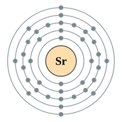 Strontium Atom Structure