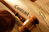What is Corporate Law?