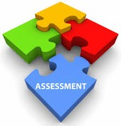 Assessments-How will we know they learned it?