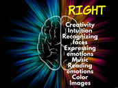 RIGHT BRAINED