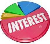 My Interest Results