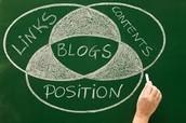 las clases de blogs