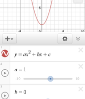 Visualize Parabolic Curves