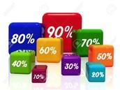 Programs, Descriptions, Cut Off Grade and Requirements