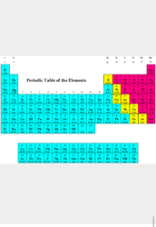 That is the Elements  of the Periodic Table!