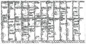 About the Roman calendar