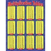 Multiplication Tournament