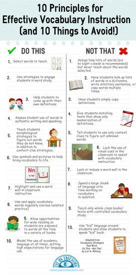 Words Words Words Smore Newsletters For Education
