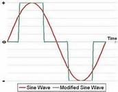 Square vs Sine waves