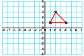 What do you need to know about Coordinate Geometry?