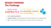 Think - Make - Improve