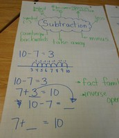 Number Talk - Subtraction