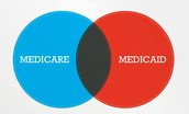 Creation of Medicare and Medicaid