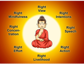 Eight Noble Truths
