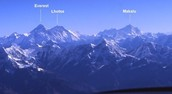 Mt. Everest's opportunities and obstacles.