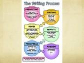 Writing PPT Slide 6