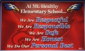 Our Eagle Expectations