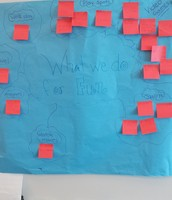 Mrs. Stanford's class Affinity Diagram