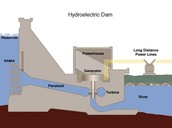 The in side of a hydropower plant