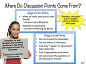 Earning Full Discussion Points