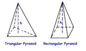 What are Pyramids