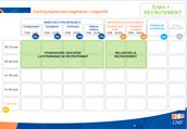 Cartographie des segments et des objectifs