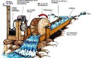 hydroloic alternator