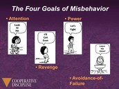 Four Goals of Misbehavior