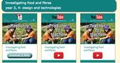 Investigating Food & Fibres Yr 3-4